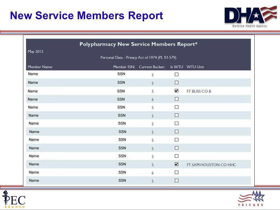 New Service Members Report