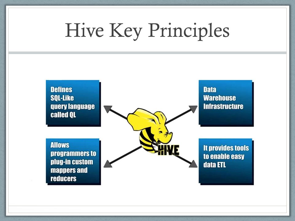 Hive Key Principles