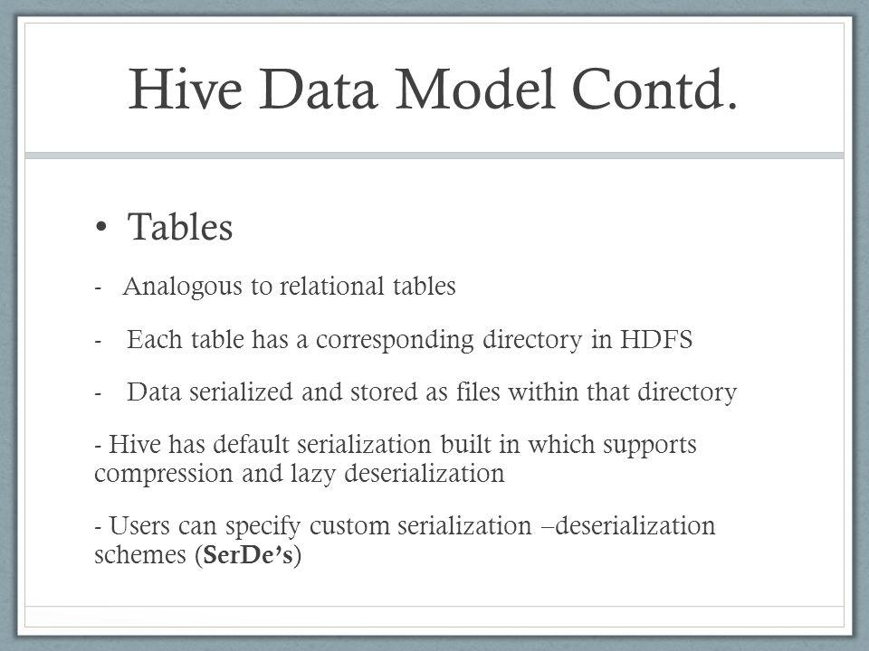 Hive Data Model Contd.