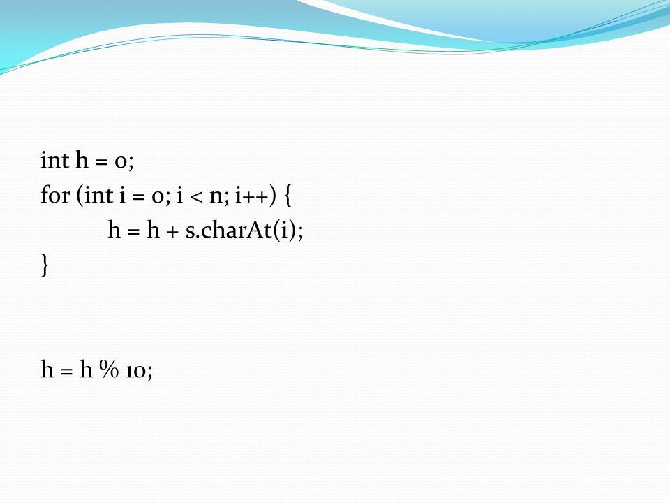 int h = 0; for (int i = 0; i < n; i++) { h = h + s.charAt(i); } h = h % 10;