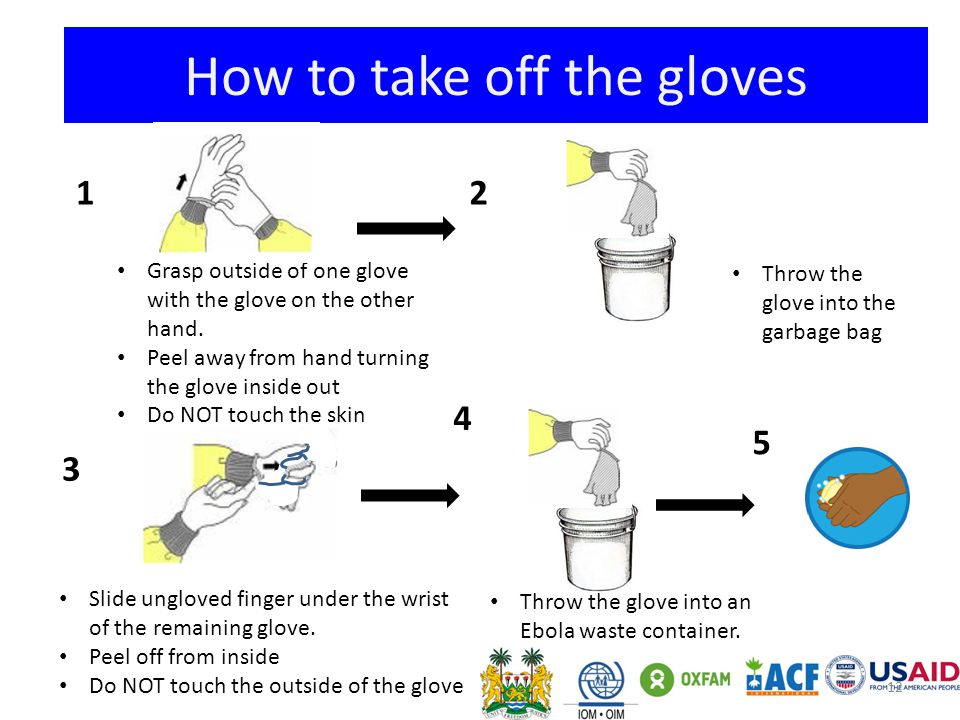 How to take off the gloves 12 12 3 4 Grasp outside of one glove with the glove on the other hand.