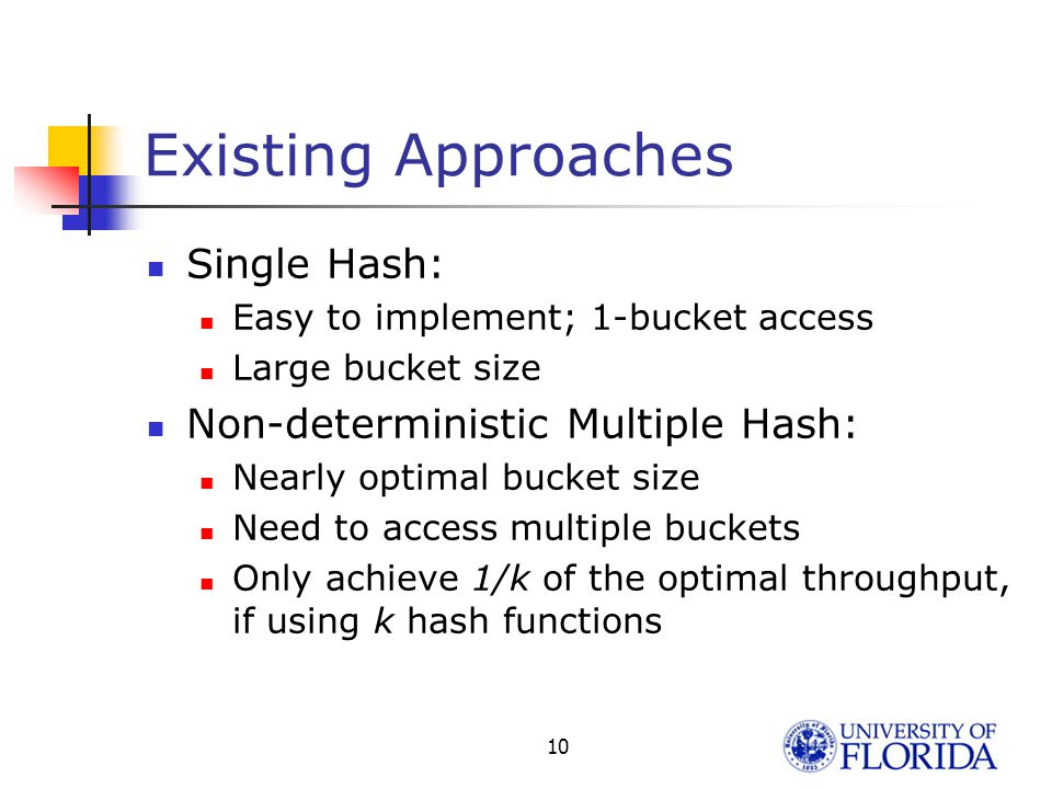 Challenge A good hash function for hash- based routing table lookup should be: Optimal or nearly optimal bucket size; (Ω =n/m) 1 bucket access; (t=1) 9