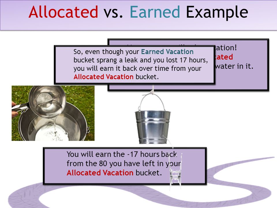 Allocated vs. Earned Example