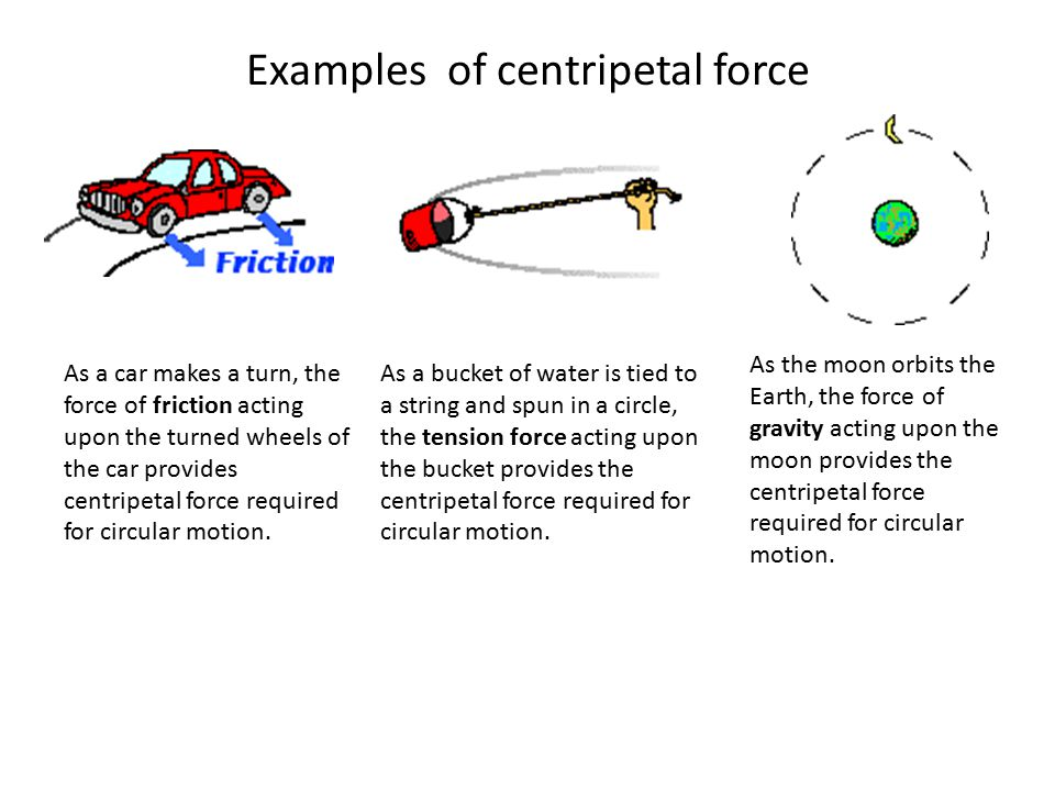 Examples of centripetal force As a car makes a turn, the force of friction acting upon the turned wheels of the car provides centripetal force require