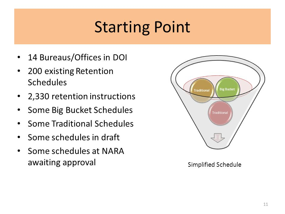 Starting Point 14 Bureaus/Offices in DOI 200 existing Retention Schedules 2,330 retention instructions Some Big Bucket Schedules Some Traditional Sche