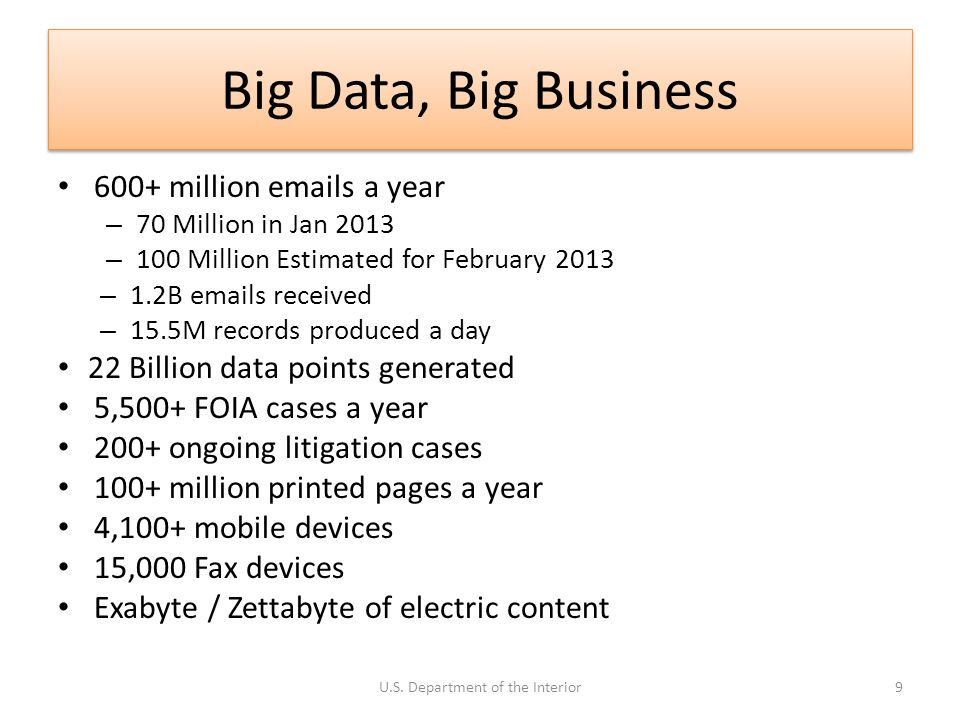 Big Data, Big Business 600+ million emails a year – 70 Million in Jan 2013 – 100 Million Estimated for February 2013 – 1.2B emails received – 15.5M re