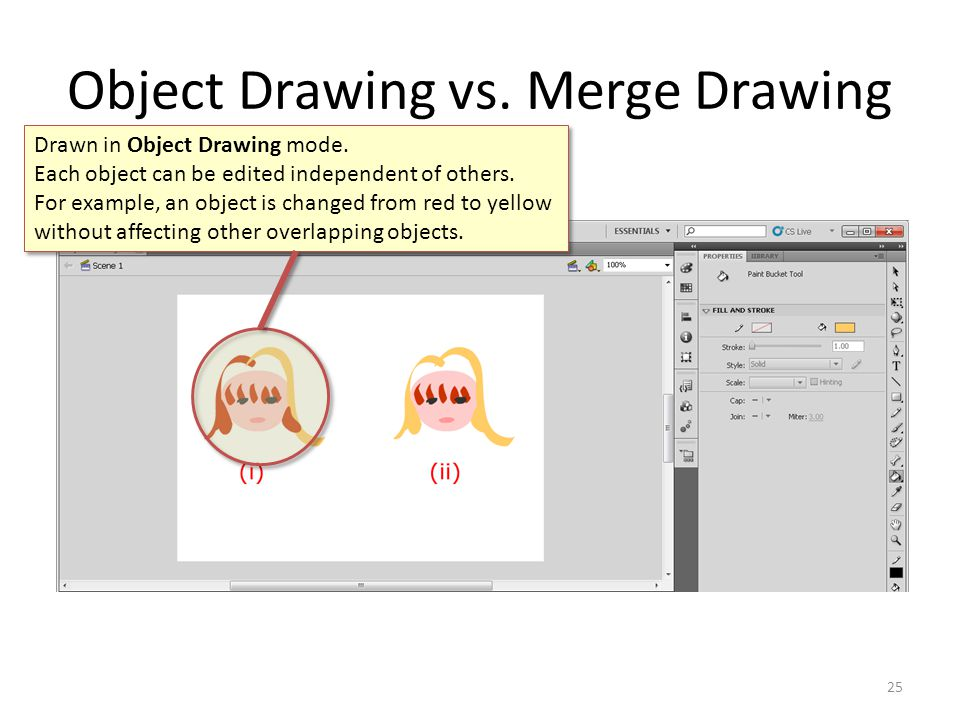 Object Drawing vs. Merge Drawing 25 Drawn in Object Drawing mode. Each object can be edited independent of others. For example, an object is changed f