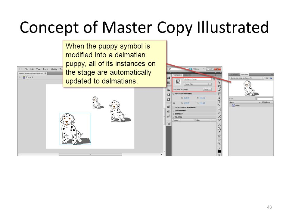 Concept of Master Copy Illustrated 48 When the puppy symbol is modified into a dalmatian puppy, all of its instances on the stage are automatically up
