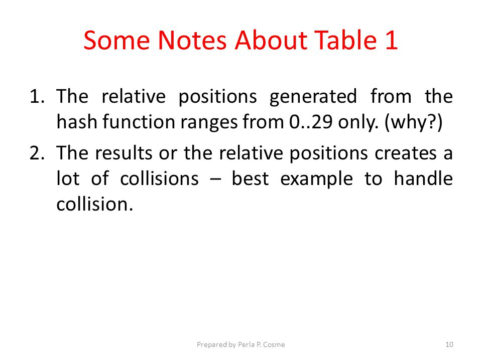 Some Notes About Table 1 1.The relative positions generated from the hash function ranges from 0..29 only. (why?) 2.The results or the relative positi