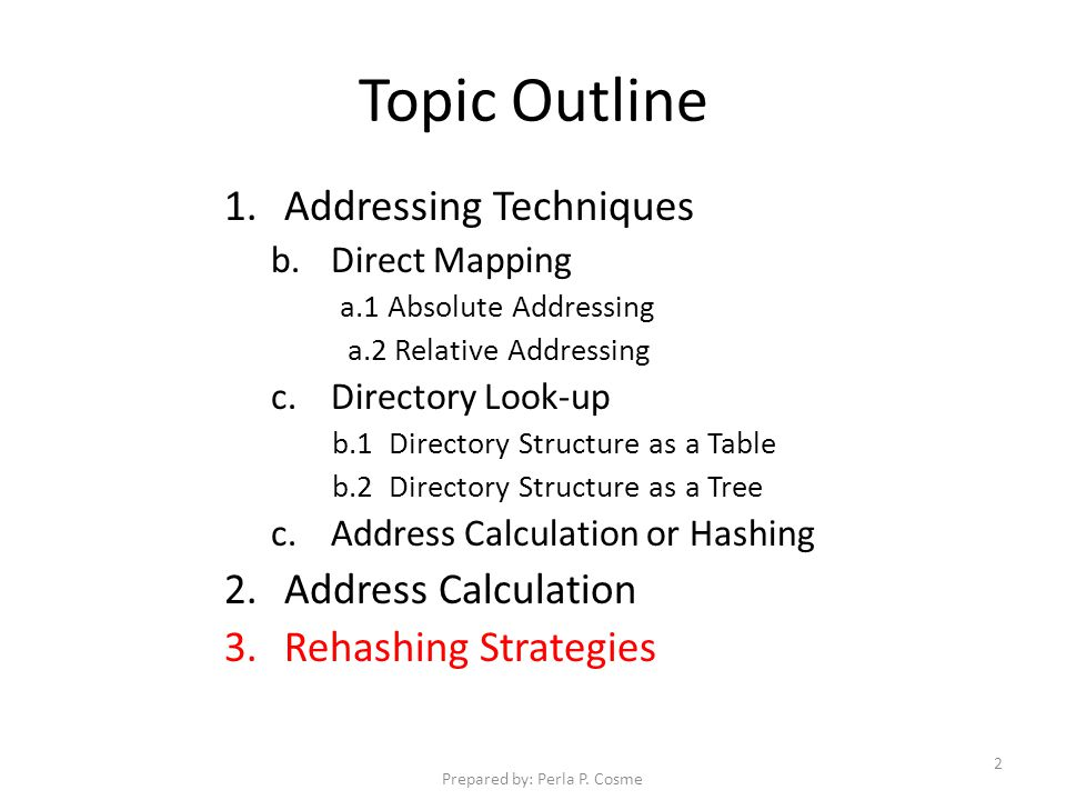 Topic Outline 1.Addressing Techniques b.Direct Mapping a.1 Absolute Addressing a.2 Relative Addressing c.Directory Look-up b.1 Directory Structure as