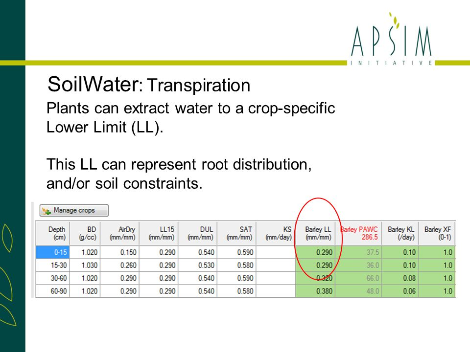 SoilWater : Transpiration Plants can extract water to a crop-specific Lower Limit (LL).