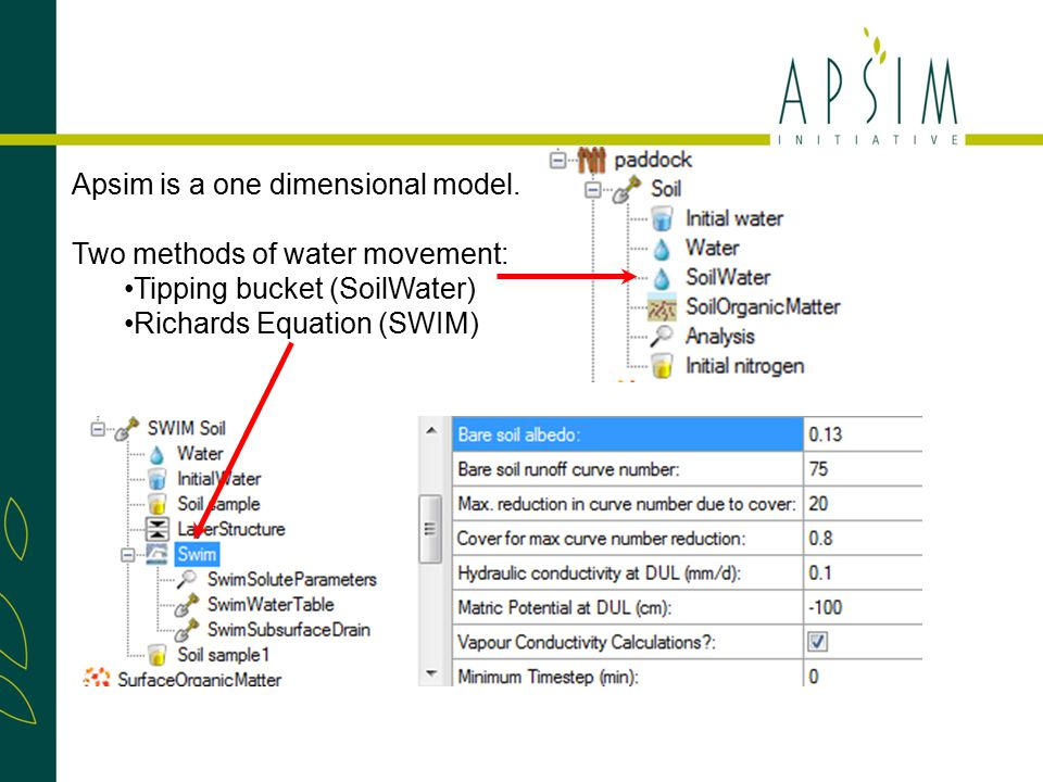 Apsim is a one dimensional model.