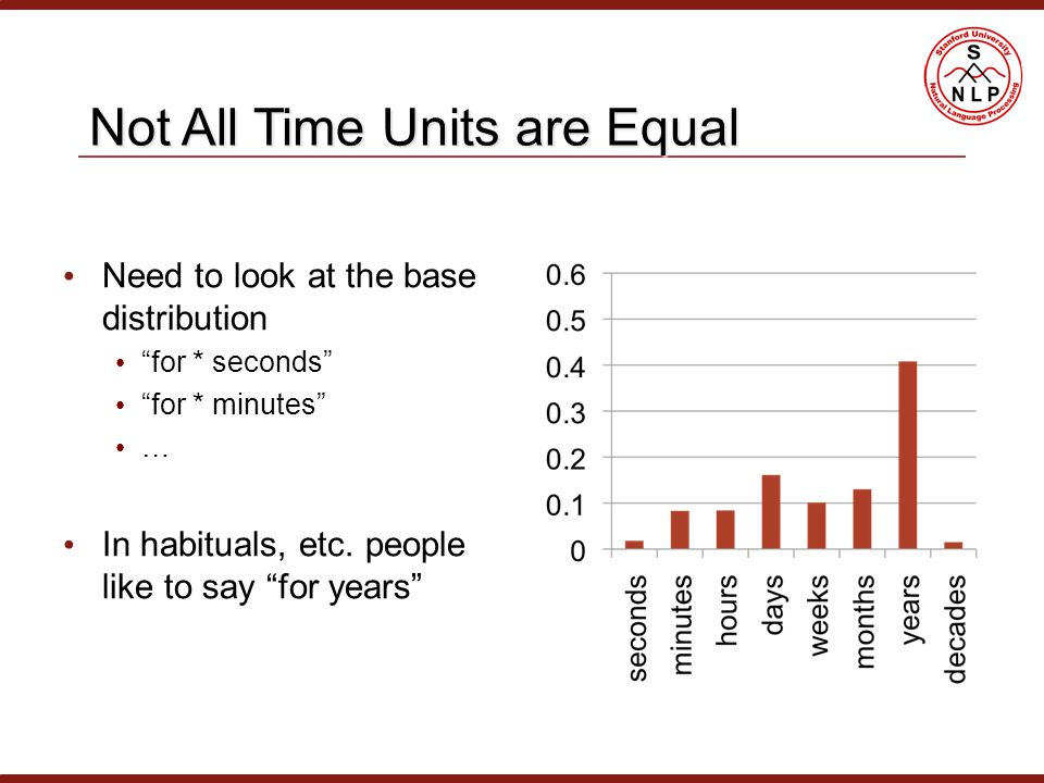 Not All Time Units are Equal Need to look at the base distribution for * seconds for * minutes … In habituals, etc.
