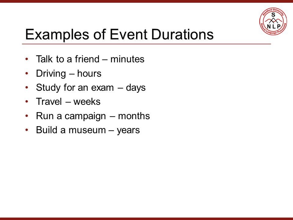 Examples of Event Durations Talk to a friend – minutes Driving – hours Study for an exam – days Travel – weeks Run a campaign – months Build a museum – years