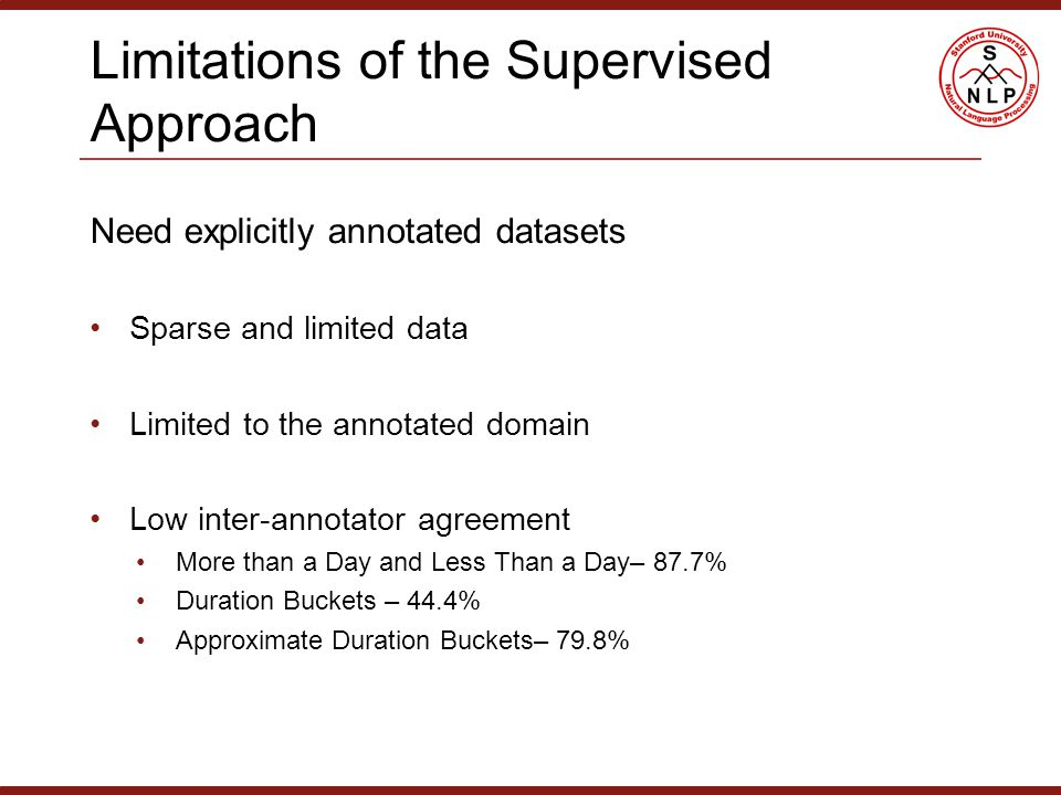 Limitations of the Supervised Approach Need explicitly annotated datasets Sparse and limited data Limited to the annotated domain Low inter-annotator agreement More than a Day and Less Than a Day– 87.7% Duration Buckets – 44.4% Approximate Duration Buckets– 79.8%