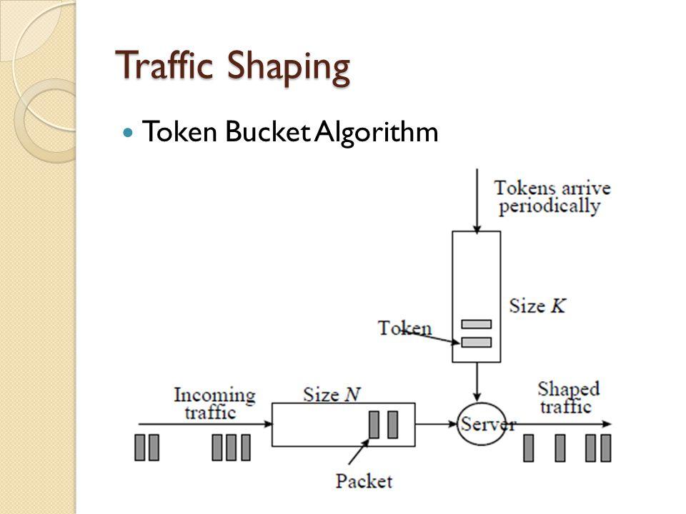 Traffic Shaping Token Bucket Algorithm