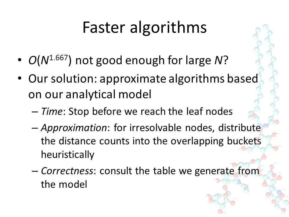 Faster algorithms O(N 1.667 ) not good enough for large N.