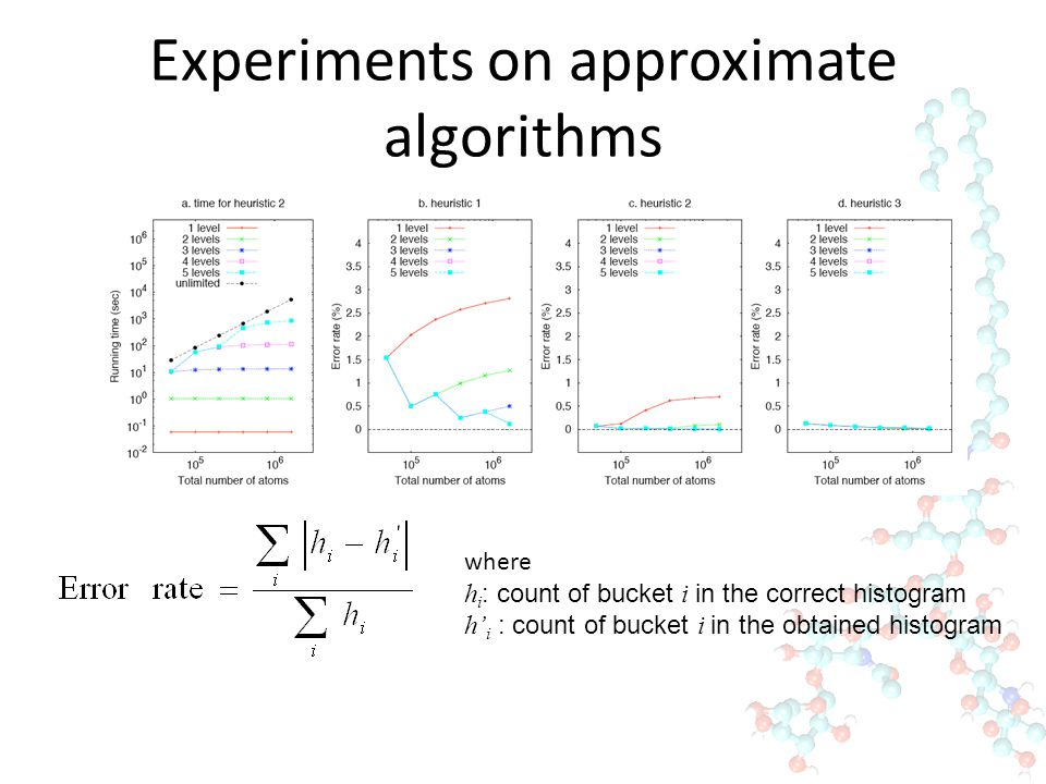 Experiments on approximate algorithms where h i : count of bucket i in the correct histogram h' i : count of bucket i in the obtained histogram