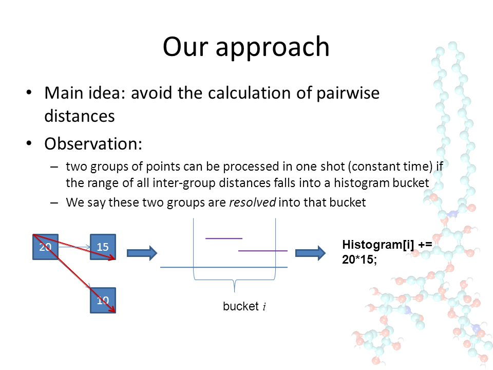 Our approach Main idea: avoid the calculation of pairwise distances Observation: – two groups of points can be processed in one shot (constant time) if the range of all inter-group distances falls into a histogram bucket – We say these two groups are resolved into that bucket 20 10 15 bucket i Histogram[i] += 20*15;