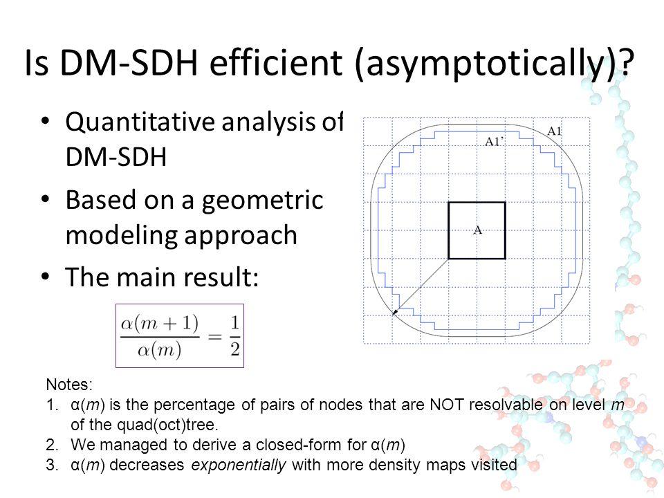 Is DM-SDH efficient (asymptotically).