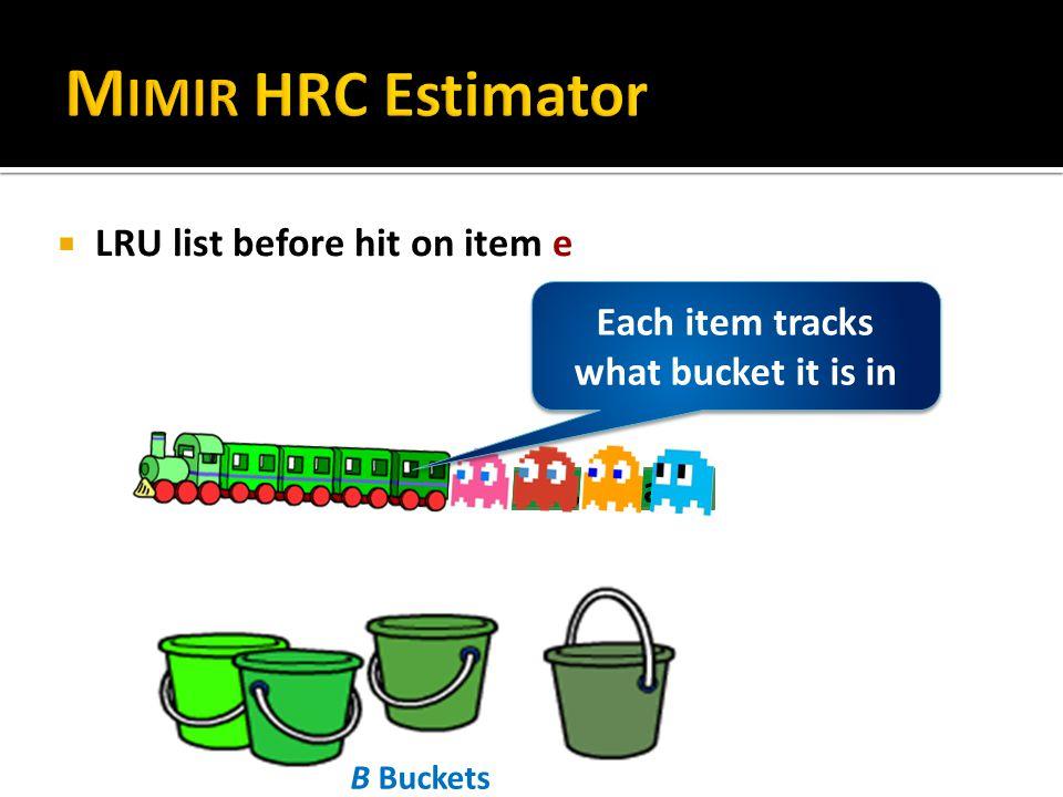  LRU list before hit on item e B Buckets g,h,ue,r,tfb,c,d,a Bucket #0 1 2 3 Each item tracks what bucket it is in