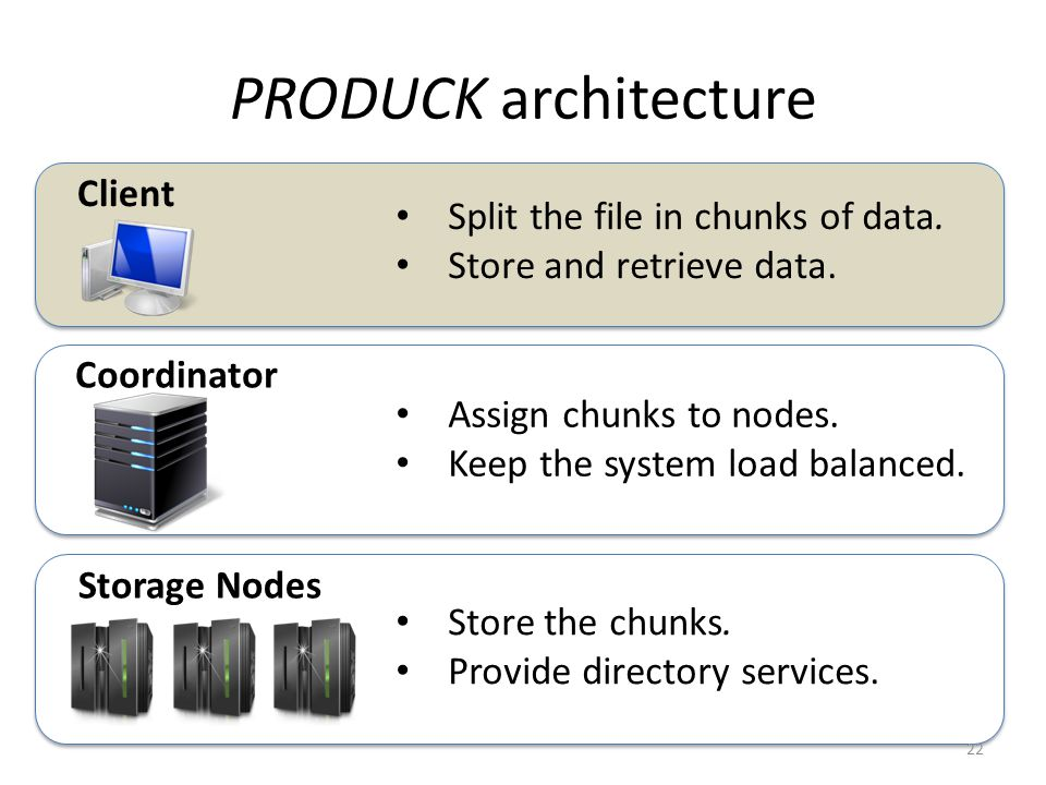 PRODUCK architecture Coordinator Storage Nodes Client Split the file in chunks of data.