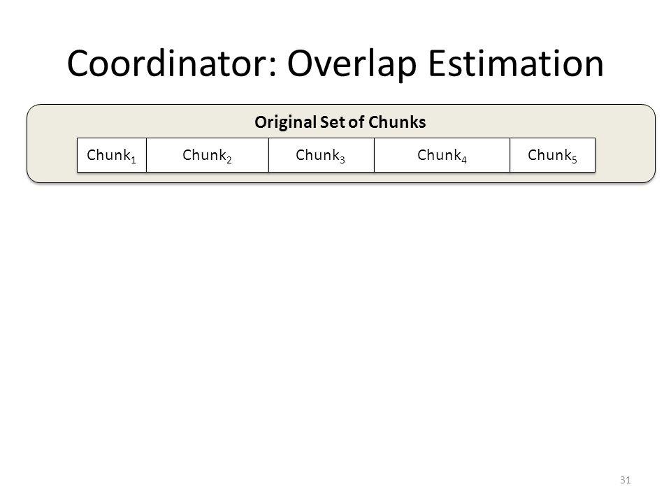 Coordinator: Overlap Estimation Chunk 5 Chunk 1 Chunk 2 Chunk 3 Chunk 4 Original Set of Chunks 31