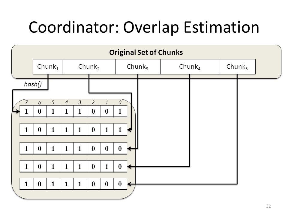 Coordinator: Overlap Estimation Chunk 5 Chunk 1 Chunk 2 Chunk 3 Chunk 4 hash() 10111001 7 6 543210 10111011 10111000 10111010 10111000 Original Set of Chunks 32