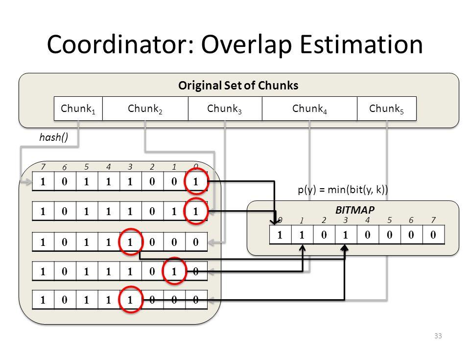 Coordinator: Overlap Estimation Chunk 5 Chunk 1 Chunk 2 Chunk 3 Chunk 4 10111001 7 6 543210 10111011 10111000 10111010 10111000 Original Set of Chunks p(y) = min(bit(y, k)) 11010000 0 1 234567 BITMAP hash() 33