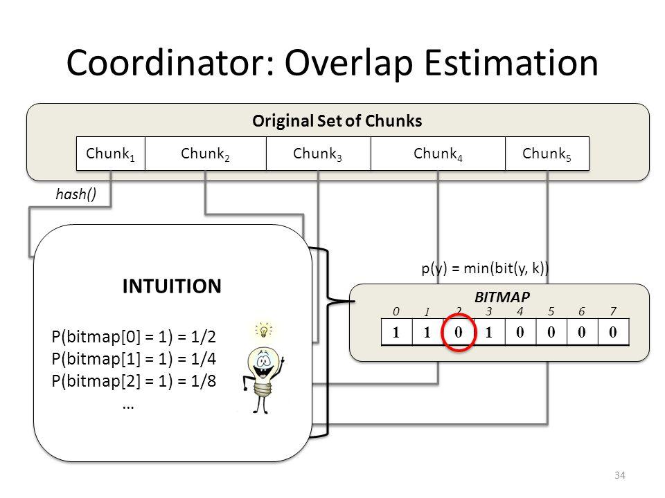 Coordinator: Overlap Estimation Chunk 5 Chunk 1 Chunk 2 Chunk 3 Chunk 4 Original Set of Chunks 11010000 hash() BITMAP p(y) = min(bit(y, k)) 0 1 234567 34 INTUITION P(bitmap[0] = 1) = 1/2 P(bitmap[1] = 1) = 1/4 P(bitmap[2] = 1) = 1/8 … INTUITION P(bitmap[0] = 1) = 1/2 P(bitmap[1] = 1) = 1/4 P(bitmap[2] = 1) = 1/8 …