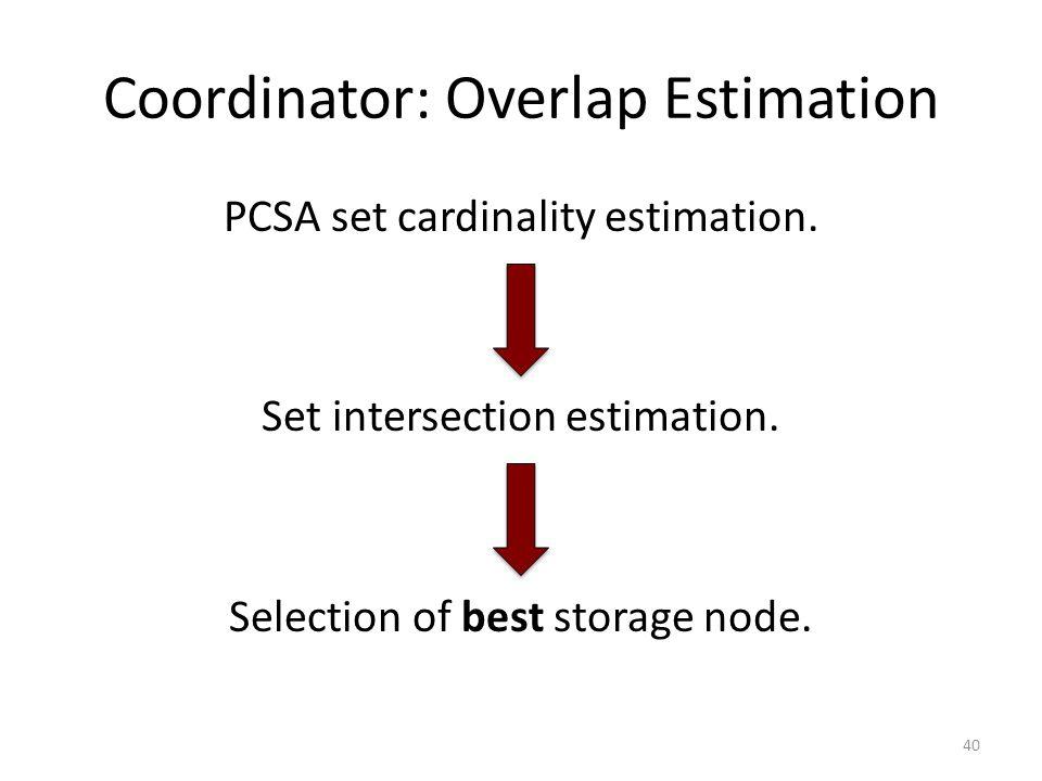 Coordinator: Overlap Estimation 40 PCSA set cardinality estimation.
