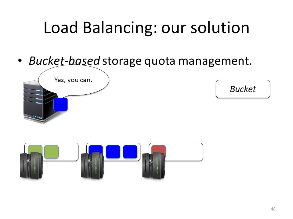 Bucket-based storage quota management. Bucket Yes, you can. 48 Load Balancing: our solution