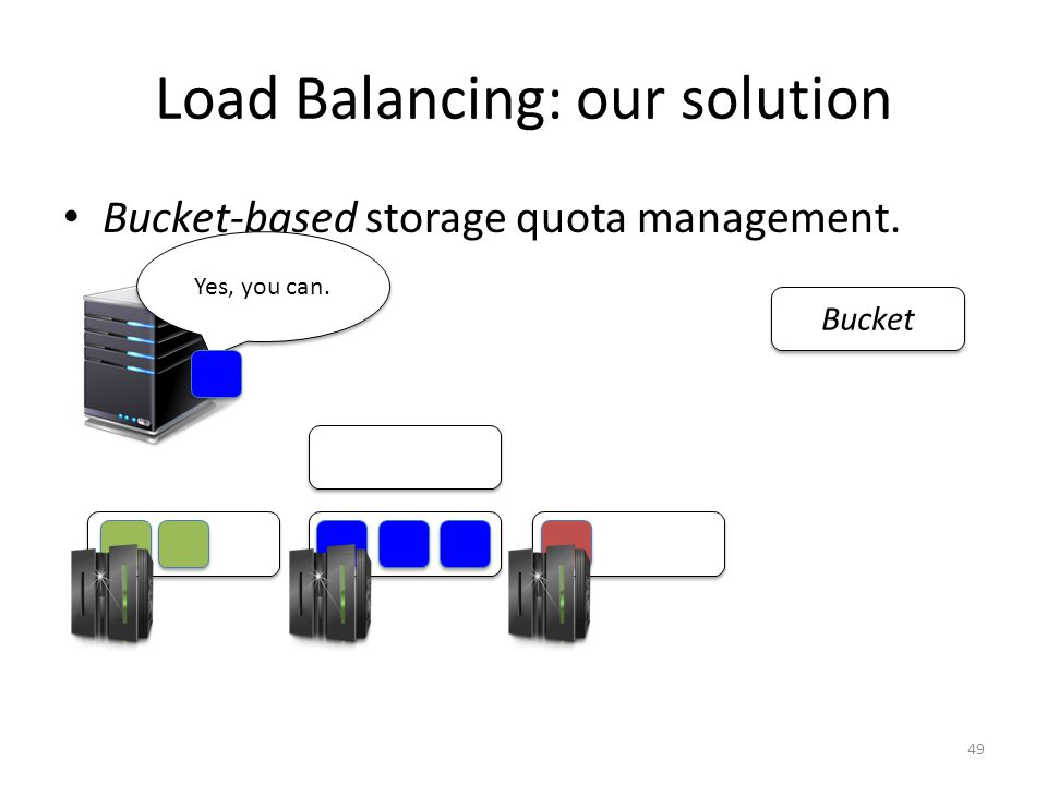 Bucket-based storage quota management. Bucket Yes, you can. 49 Load Balancing: our solution