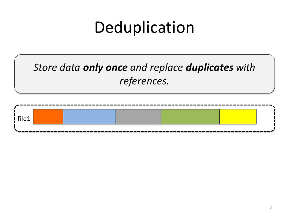Goal: Scalable Cluster Deduplication.16 Load Balancing.