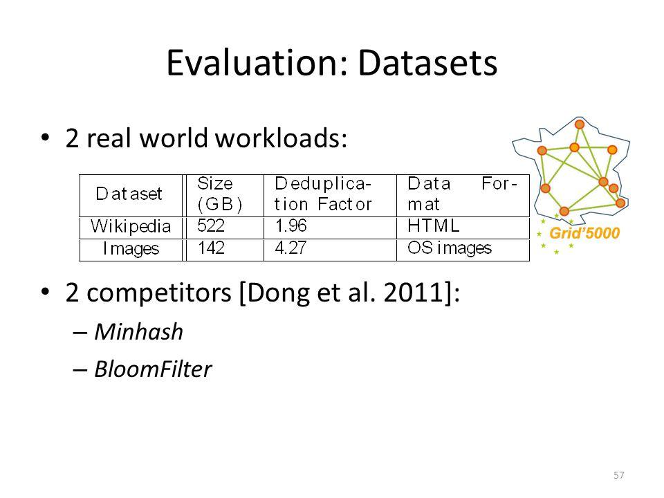 Evaluation: Datasets 2 real world workloads: 2 competitors [Dong et al.