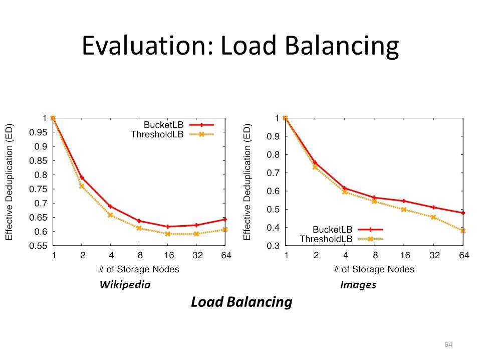 Evaluation: Load Balancing Load Balancing 64 WikipediaImages