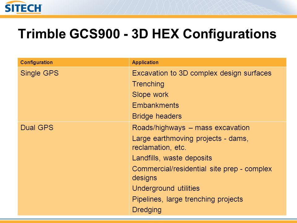 Trimble GCS900 - 3D HEX Configurations ConfigurationApplication Single GPSExcavation to 3D complex design surfaces Trenching Slope work Embankments Br