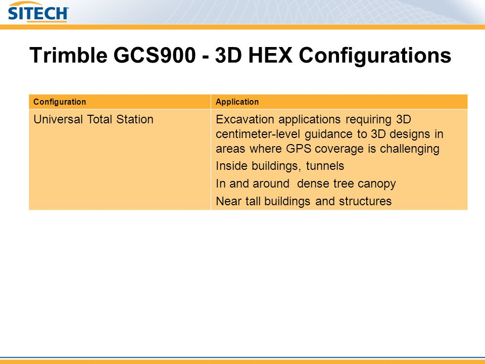 Trimble GCS900 - 3D HEX Configurations ConfigurationApplication Universal Total StationExcavation applications requiring 3D centimeter-level guidance
