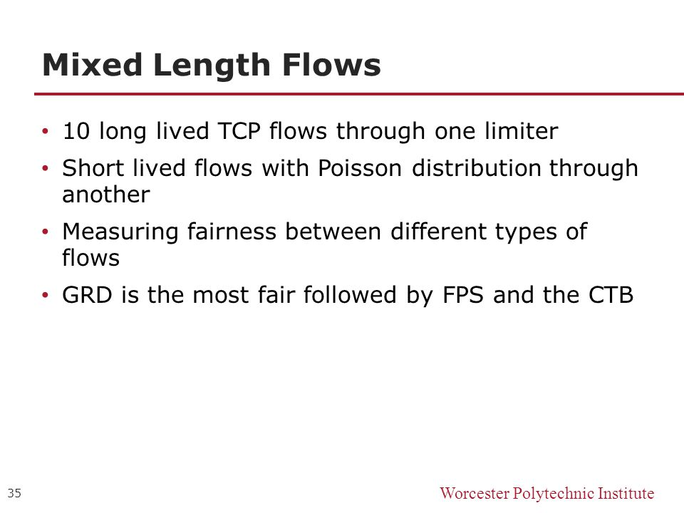 Worcester Polytechnic Institute Mixed Length Flows 10 long lived TCP flows through one limiter Short lived flows with Poisson distribution through another Measuring fairness between different types of flows GRD is the most fair followed by FPS and the CTB 35