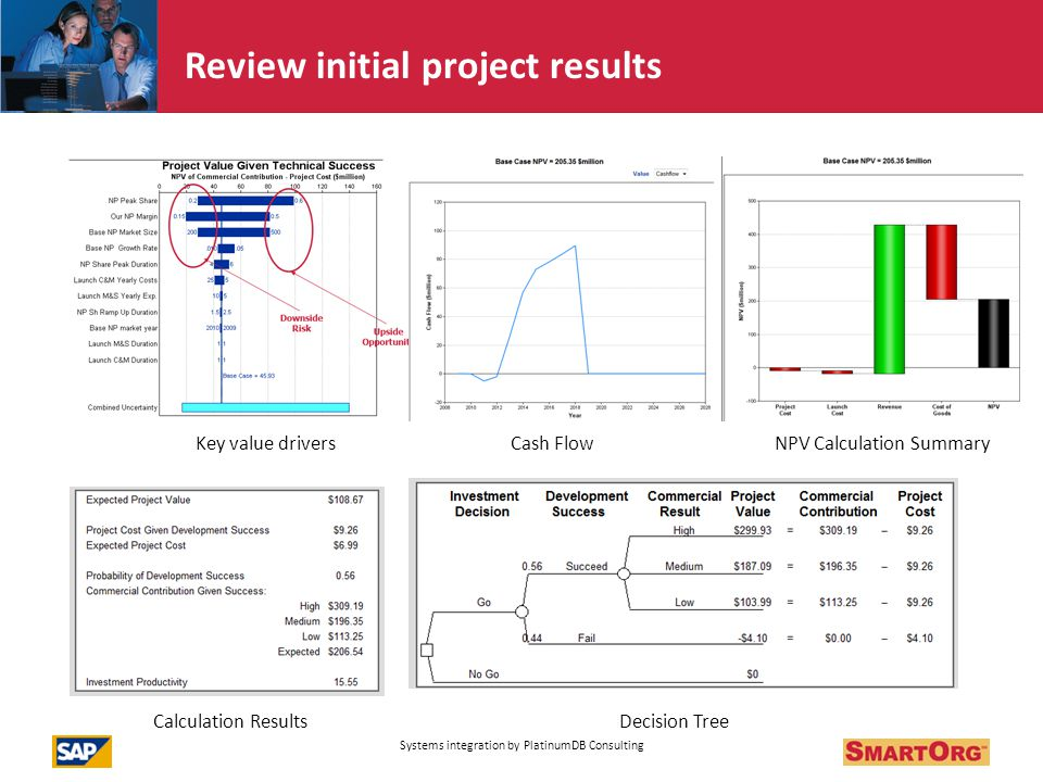 Review initial project results Key value driversCash FlowNPV Calculation Summary Calculation Results Decision Tree Systems integration by PlatinumDB Consulting