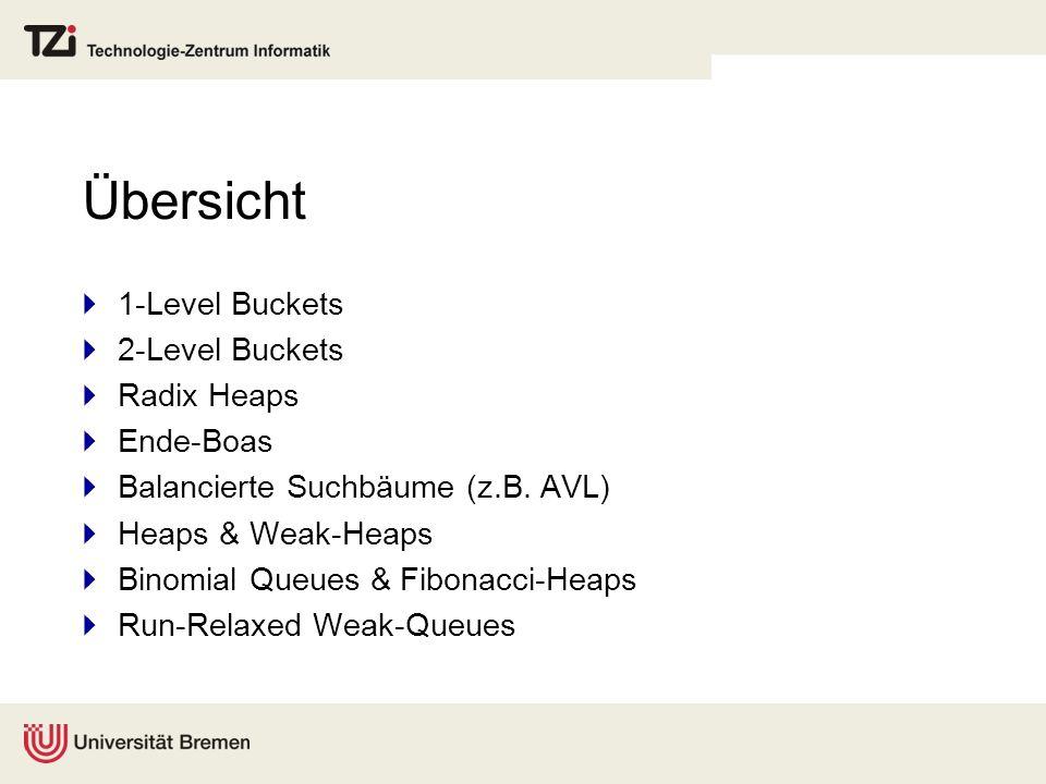 Übersicht  1-Level Buckets  2-Level Buckets  Radix Heaps  Ende-Boas  Balancierte Suchbäume (z.B.