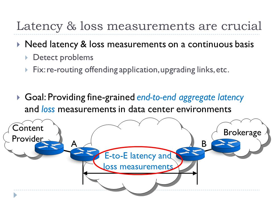 Latency & loss measurements are crucial  Need latency & loss measurements on a continuous basis  Detect problems  Fix: re-routing offending application, upgrading links, etc.