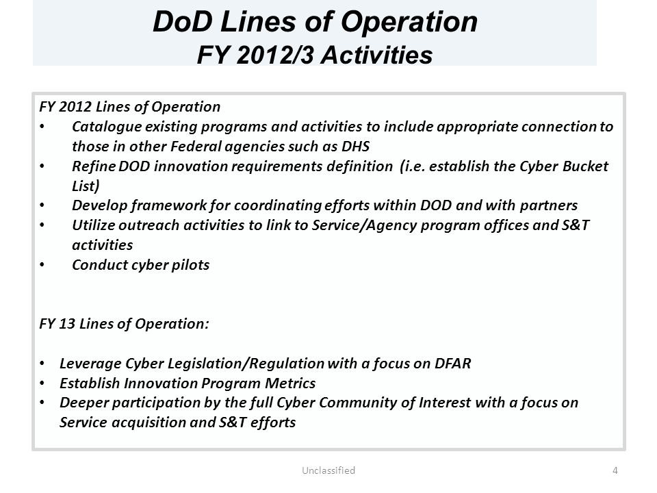 Unclassified4 FY 2012 Lines of Operation Catalogue existing programs and activities to include appropriate connection to those in other Federal agencies such as DHS Refine DOD innovation requirements definition (i.e.