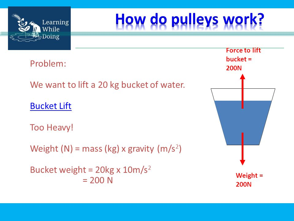 Problem: We want to lift a 20 kg bucket of water. Bucket Lift Too Heavy.