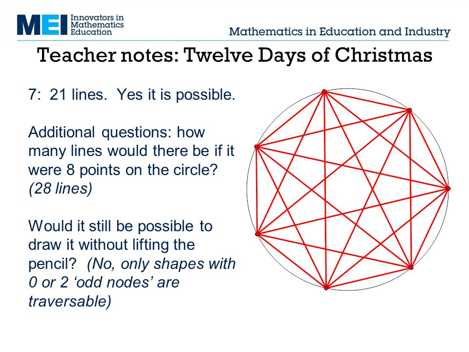 Teacher notes: Twelve Days of Christmas 7: 21 lines.