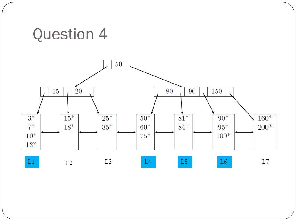Question 4 L1 L2 L3L4L5L6L7