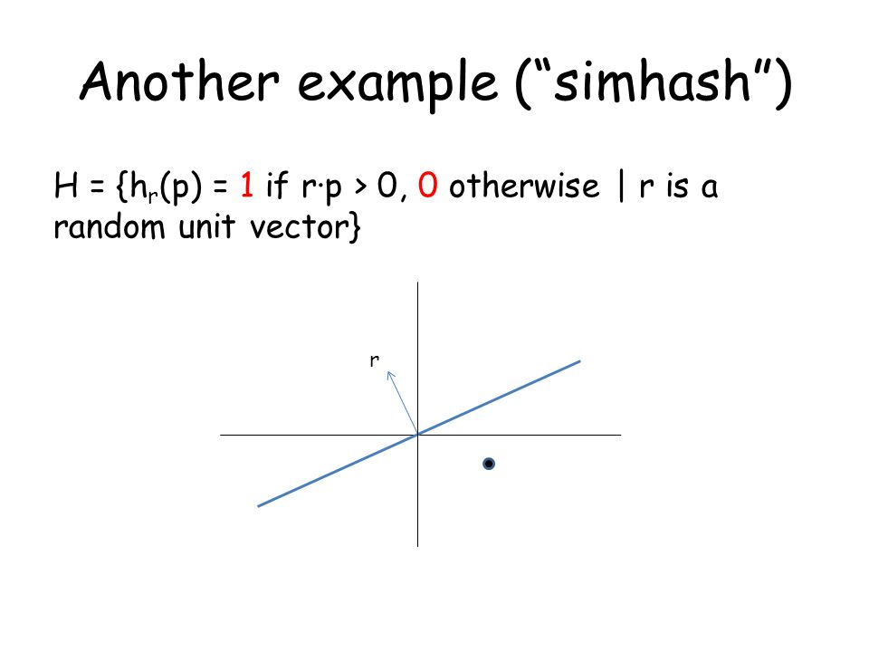 Another example ( simhash ) H = {h r (p) = 1 if r·p > 0, 0 otherwise | r is a random unit vector} r