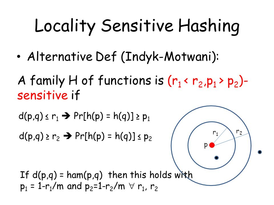 Locality Sensitive Hashing Alternative Def (Indyk-Motwani): A family H of functions is (r 1 p 2 )- sensitive if r1r1 p r2r2 d(p,q) ≤ r 1  Pr[h(p) = h(q)] ≥ p 1 d(p,q) ≥ r 2  Pr[h(p) = h(q)] ≤ p 2 If d(p,q) = ham(p,q) then this holds with p 1 = 1-r 1 /m and p 2 =1-r 2 /m  r 1, r 2