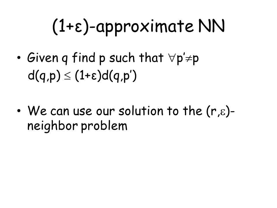 (1+ε)-approximate NN Given q find p such that  p'  p d(q,p)  (1+ε)d(q,p') We can use our solution to the (r,  )- neighbor problem