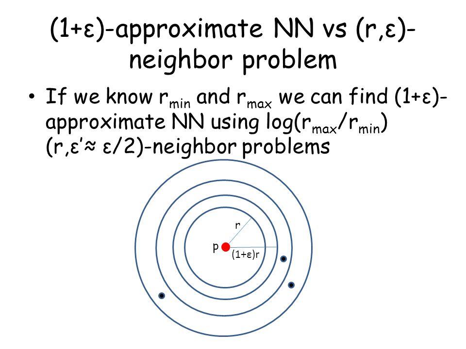(1+ε)-approximate NN vs (r,ε)- neighbor problem If we know r min and r max we can find (1+ε)- approximate NN using log(r max /r min ) (r,ε'≈ ε/2)-neig